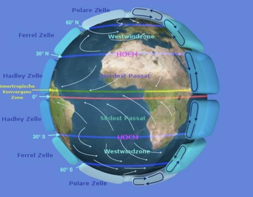 Globale Winde